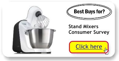 Stand Mixers User Survey