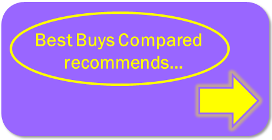 Best Buys Compared user recommendations